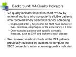 background va quality indicators