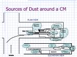 sources of dust around a cm