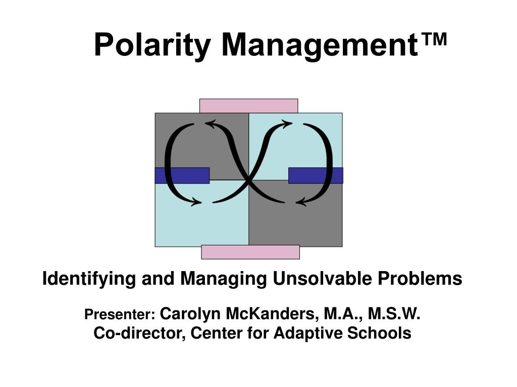 Ppt Polarity Management Powerpoint Presentation Id514097