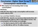 conclusion higher steel scrap consumption world wide