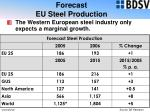 forecast eu steel production21
