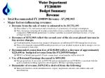 water department fy2008 09 budget summary revenue
