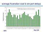 average australian coal ore port delays