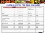 proposed sites for cold storages
