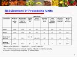 requirement of processing units