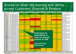 scoreline does risk scoring and rating across customer channel product