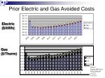prior electric and gas avoided costs8
