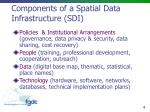 components of a spatial data infrastructure sdi