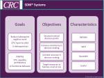 sdm systems5