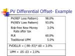 pv differential offset example