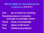 mental map for navigating the literature ch 6 7