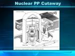 nuclear pp cutaway