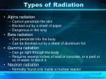 types of radiation48