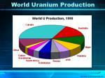 world uranium production