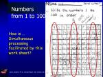 numbers from 1 to 100