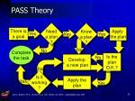 pass theory9