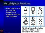 verbal spatial relations