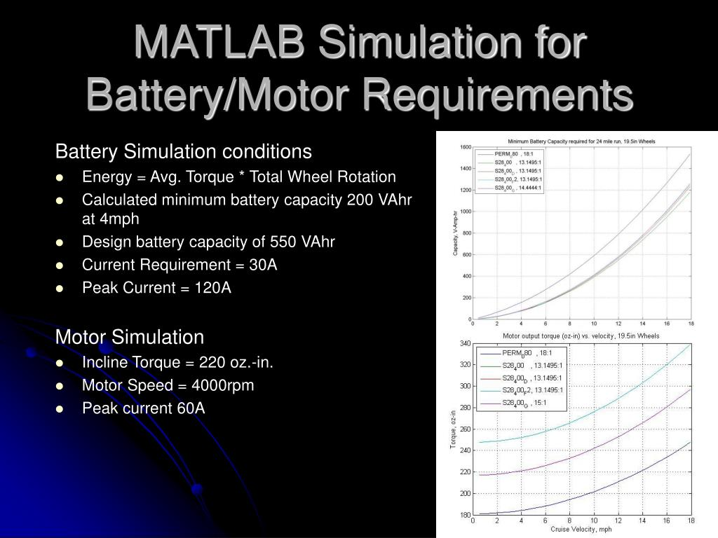 MATLAB Simulation for Battery/Motor Requirements