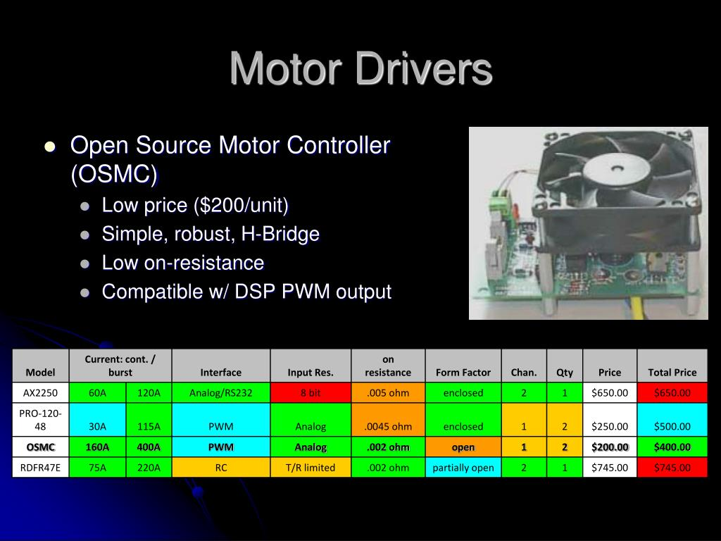 Open Source Motor Controller (OSMC)