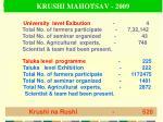 krushi mahotsav 200952