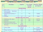 nfsm extention activities 2009 10