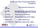 multi vendor interoperability timeline