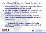 traditional optical network architecture