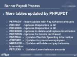 banner payroll process192