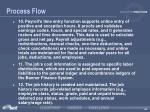 process flow142