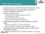 main value preposition