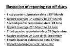 illustration of reporting cut off dates