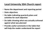 local university sda church report