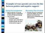 examples of ways parents can cross the line between positive and negative support