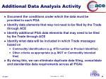 additional data analysis activity