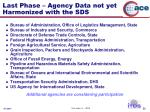 last phase agency data not yet harmonized with the sds
