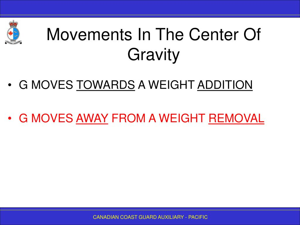 Movements In The Center Of Gravity