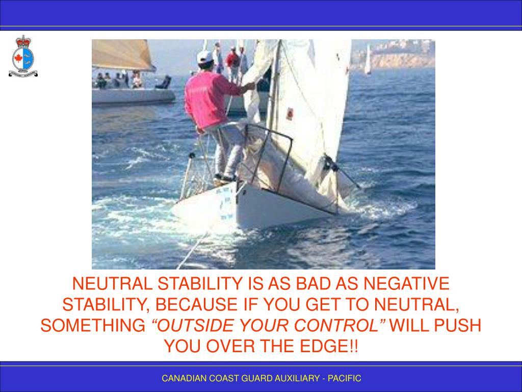 NEUTRAL STABILITY IS AS BAD AS NEGATIVE STABILITY, BECAUSE IF YOU GET TO NEUTRAL, SOMETHING