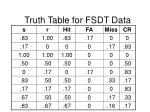 truth table for fsdt data