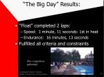 the big day results