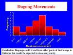 dugong movements