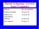 threats to dugongs overview from 37 countries