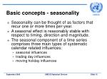 basic concepts seasonality