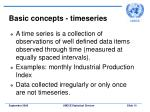 basic concepts timeseries