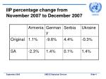 iip percentage change from november 2007 to december 2007