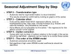 seasonal adjustment step by step43