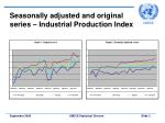 seasonally adjusted and original series industrial production index
