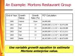 an example mortons restaurant group47