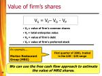value of firm s shares