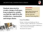 architecture construction design