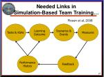 needed links in simulation based team training